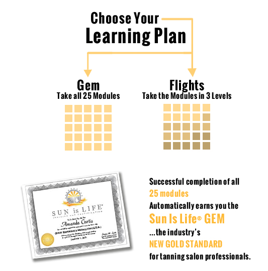 choose-your-learning-plan